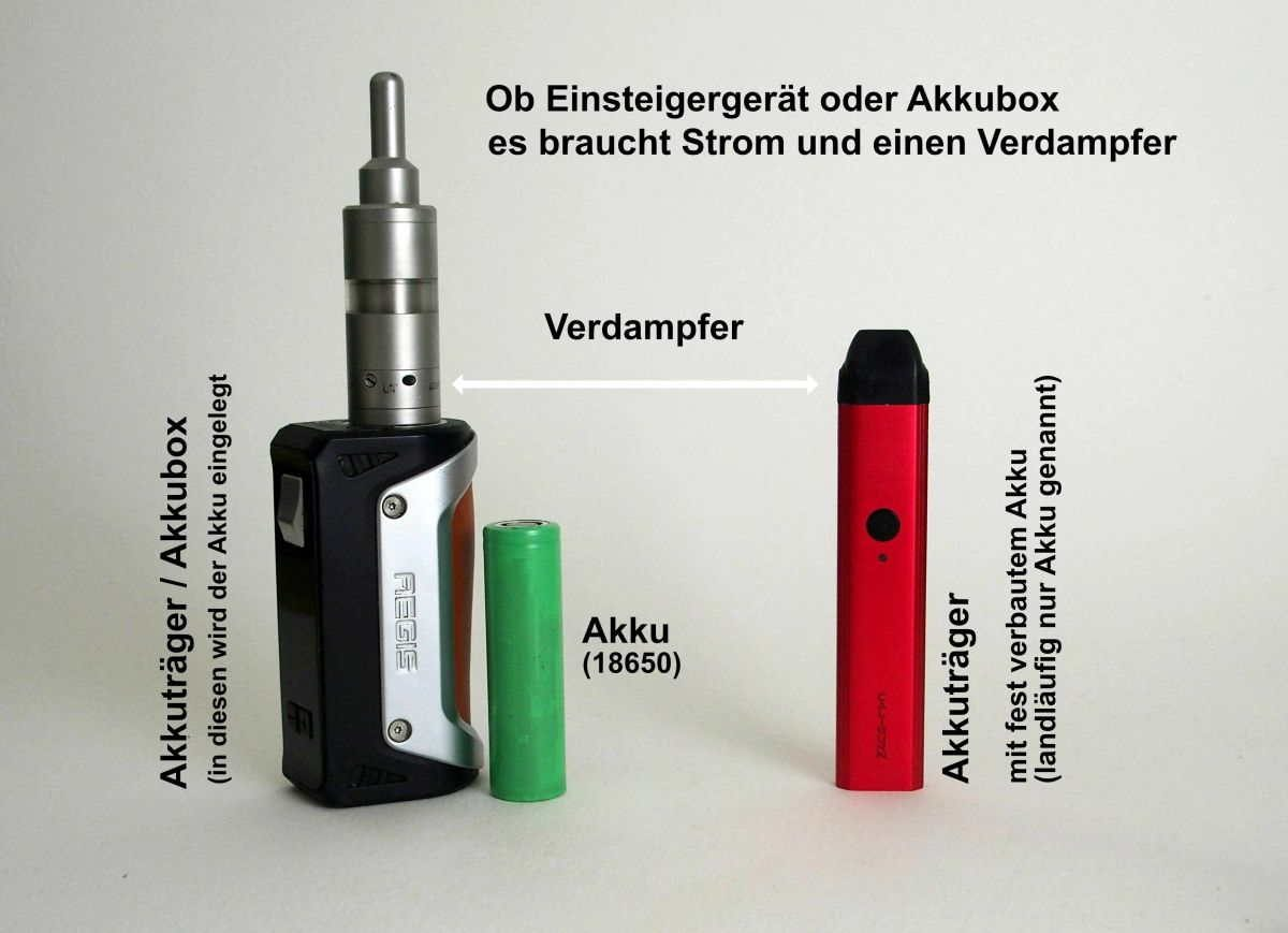 Prinzip E-Zigarette